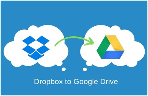 Drop boxed to Google Drive