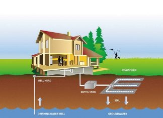 How Is Sewage Handled At Home