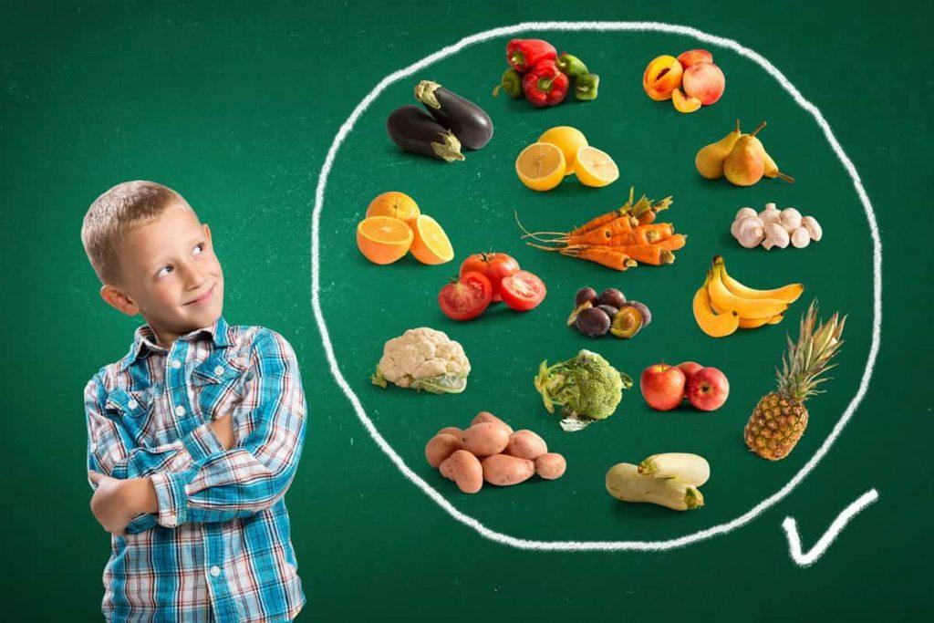 balanced diet for Kids